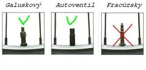 led ventilky typy ventilov