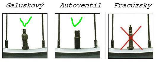led-ventilky-typy-ventilov