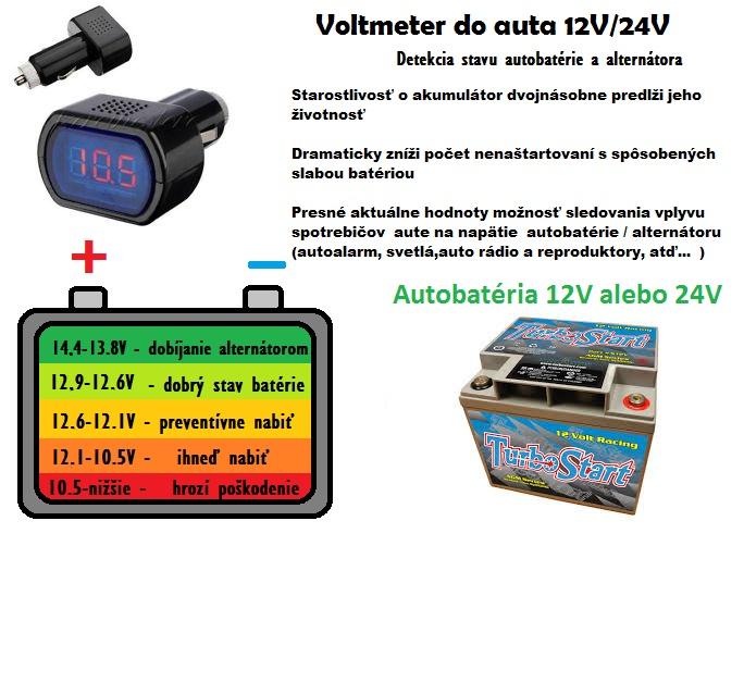 autobatérie infografika