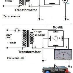 ampermeter prud pre nabijacku olovennych autobaterí