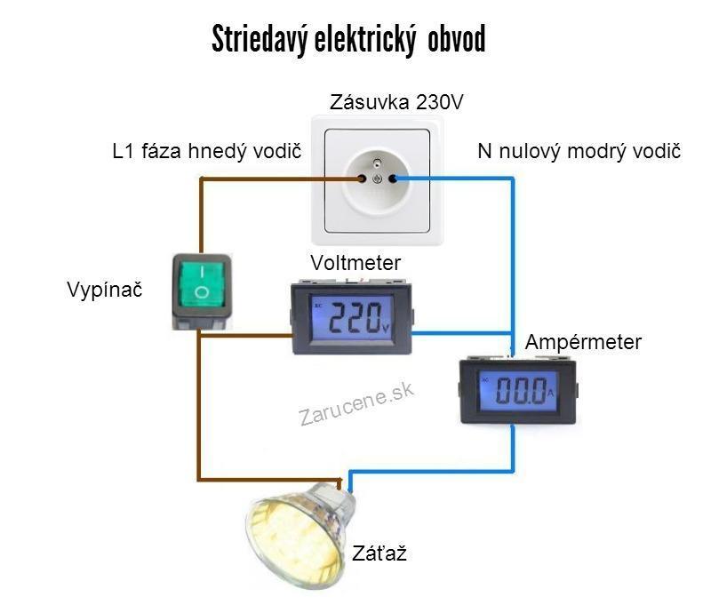 meranie striedavé napätie prúd
