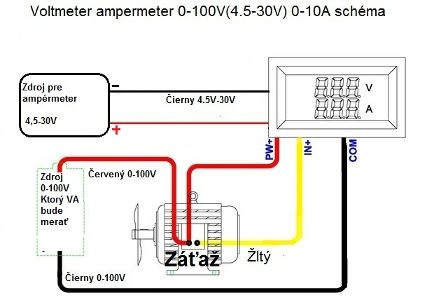 schéma-voltmeter-ampermeter externý zdroj