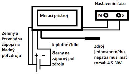 schema voltmeter+tepomer+hodiny 3v1