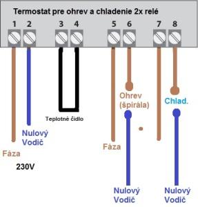 Schéma zapojenia termostatu
